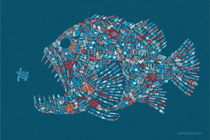 Le plastique et l'environnement